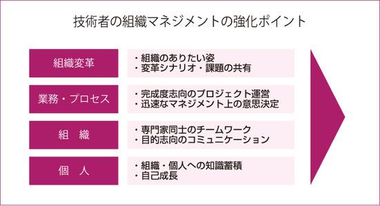 ushio_management_pic01.jpg