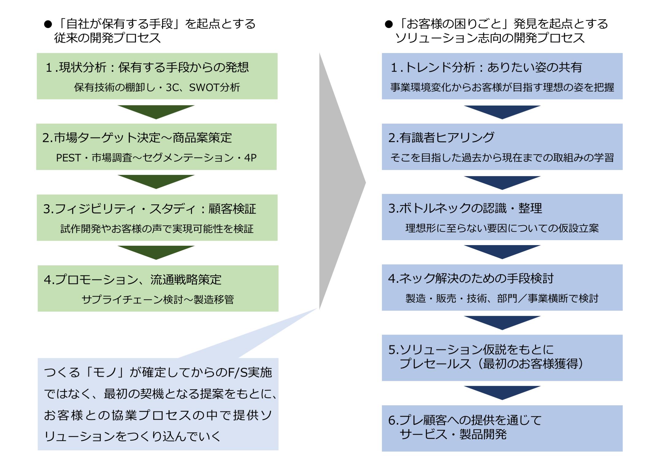 col_takahashi_04_01.png