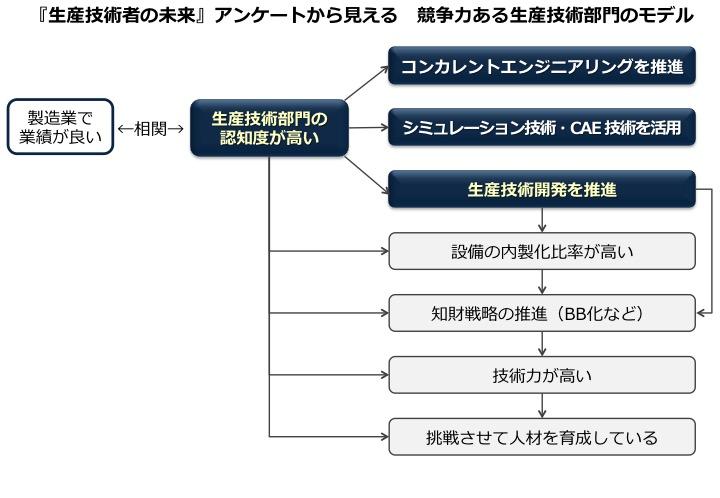 column_seisan_01_01.jpg