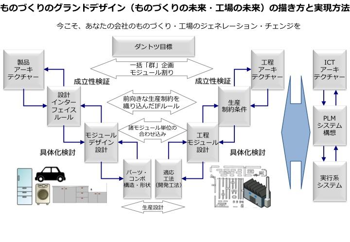 column_seisan_01_02.jpg