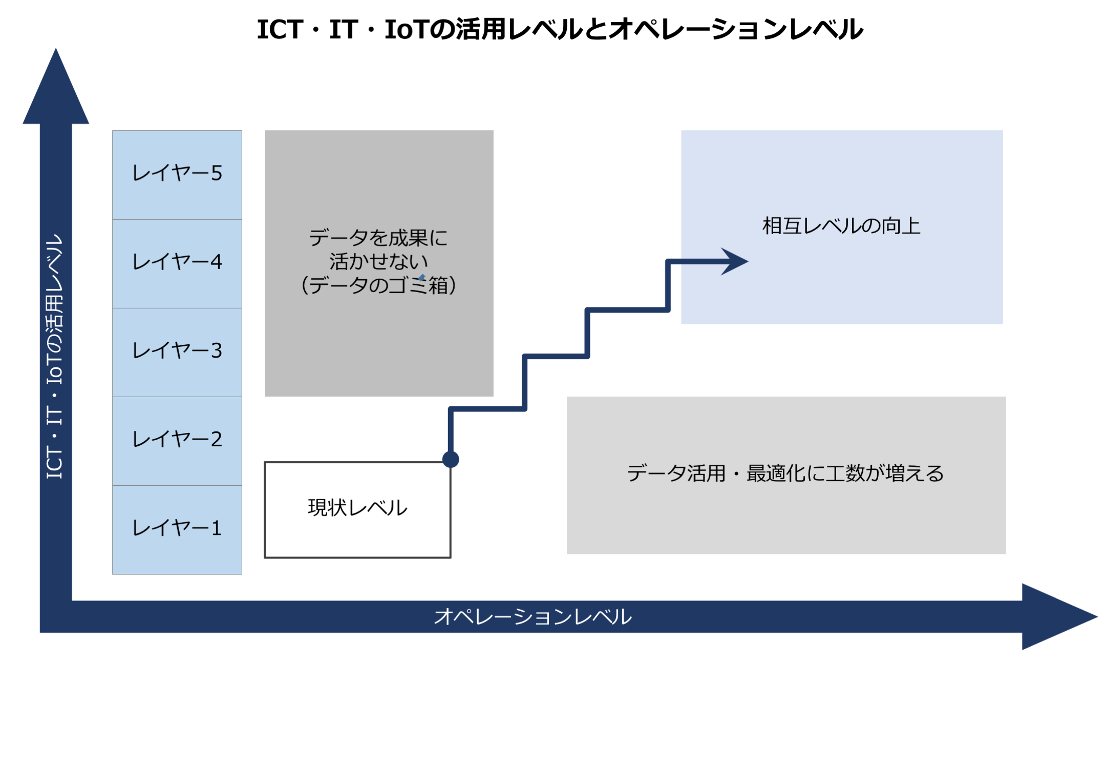 consulting_iot_c_02.png