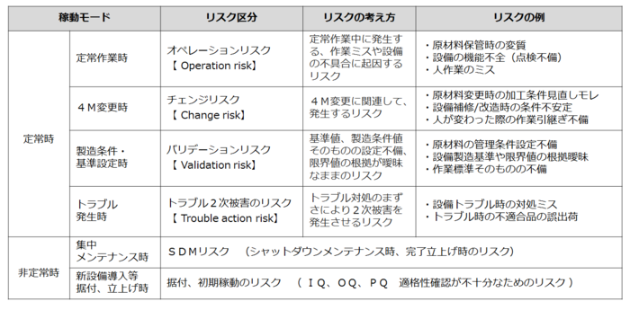 株式会社 日本能率協会コンサルティング