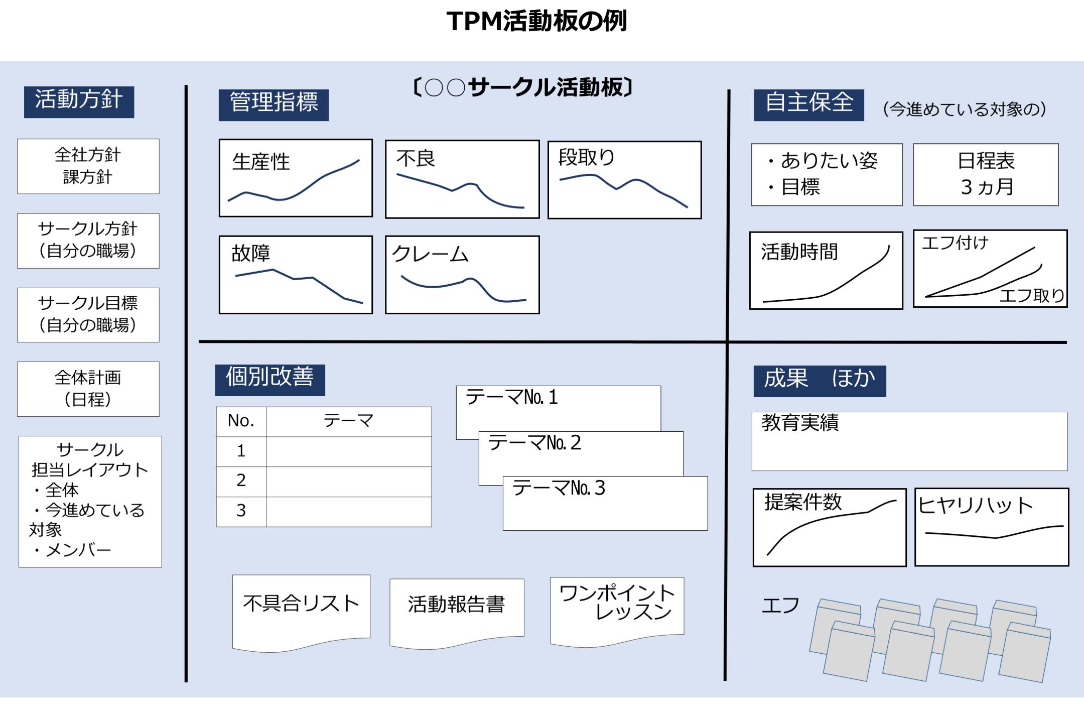 jishuhozen_activityboard.png