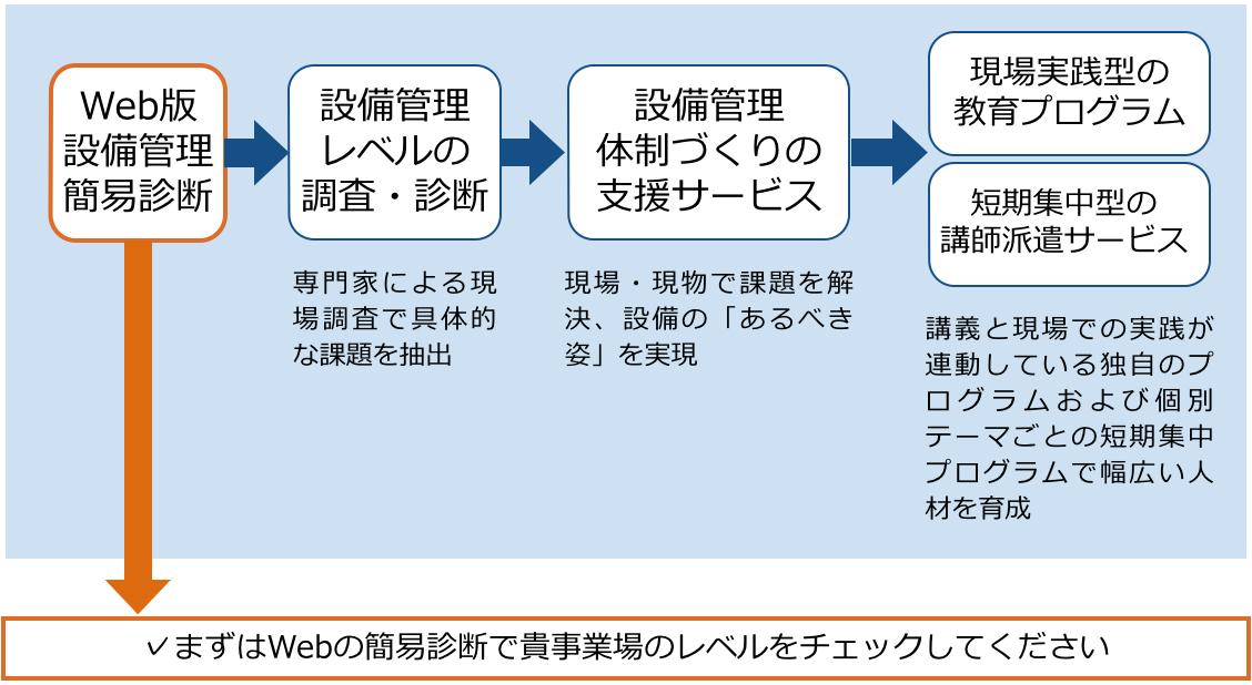web_setsubikanri.jpg