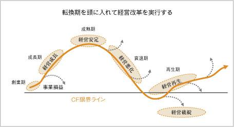 http://www.jmac.co.jp/wisdom/mg02_1.jpg