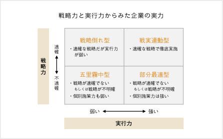 http://www.jmac.co.jp/wisdom/mg05_1.jpg