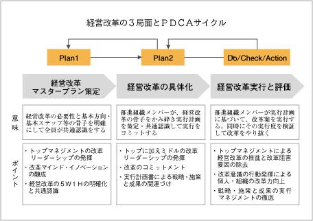http://www.jmac.co.jp/wisdom/mg09_1.jpg