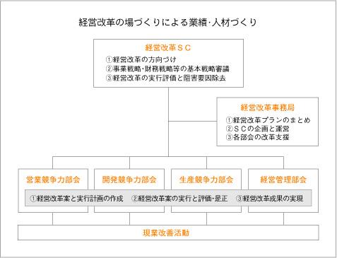 http://www.jmac.co.jp/wisdom/mg11_1.jpg
