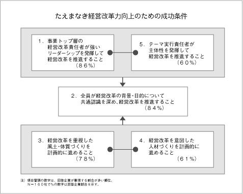 http://www.jmac.co.jp/wisdom/mg13_1.jpg