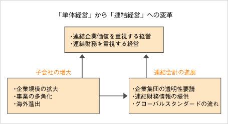 http://www.jmac.co.jp/wisdom/mg21_1.jpg