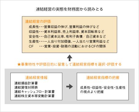 http://www.jmac.co.jp/wisdom/mg21_3.jpg
